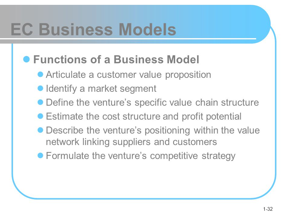 EC Business Models Functions of a Business Model