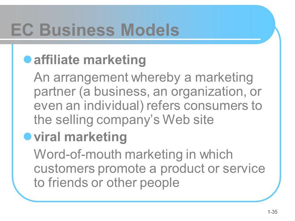 EC Business Models affiliate marketing