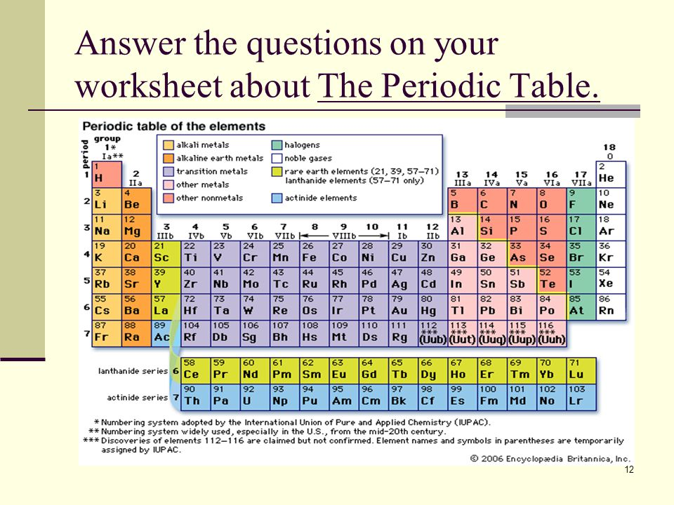 chemical elements and the periodic table ppt video online download periodic table periodic table practice test answers - Periodic Table Of Elements Quiz 1 18