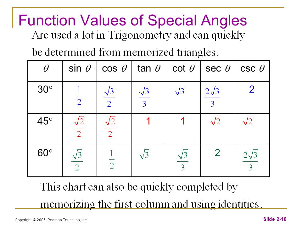 Chapter 2 Acute Angles And Right Triangles. - Ppt Video Online