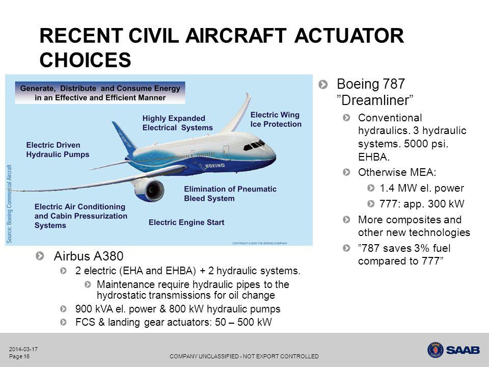 aircraft air conditioning system. aircraft air conditioning systems and ponents system