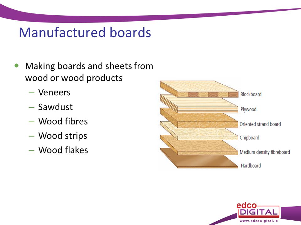 Chapter 15 Manufactured Boards Ppt Video Online Download