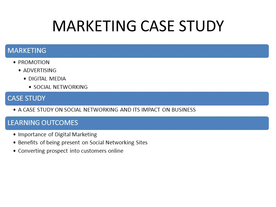 Sales Promotion Case Studies | HubPages