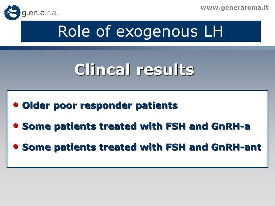 Role of exogenous LH Clincal results Older poor responder patients