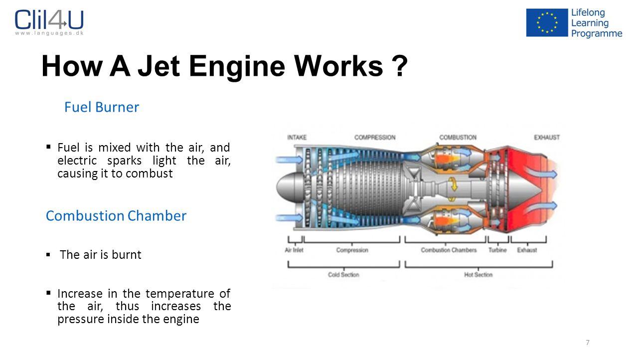 how do aircraft jet engines work ppt video online download. Black Bedroom Furniture Sets. Home Design Ideas