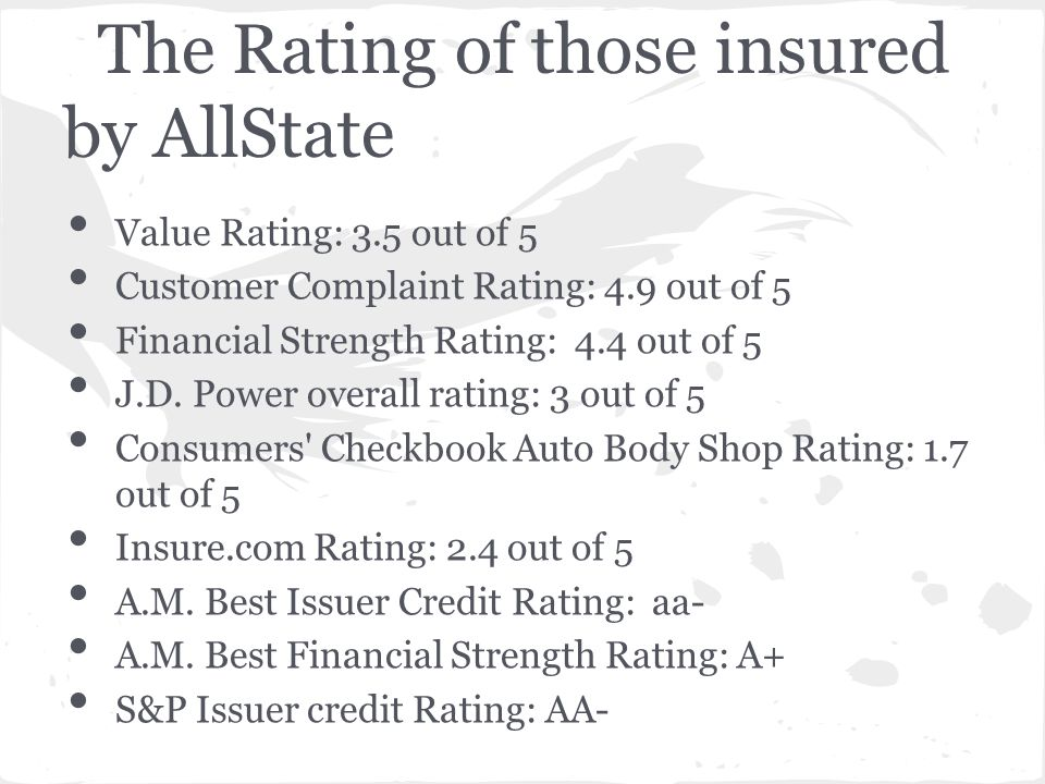 how to find out insurance rating