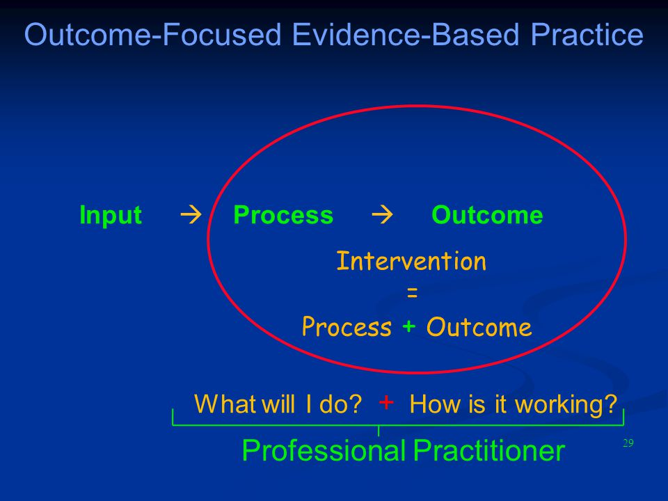 outcome practice The development of a technological outcome (product or system) starts with  of  as the design, production, and evaluative practices of technological practice.