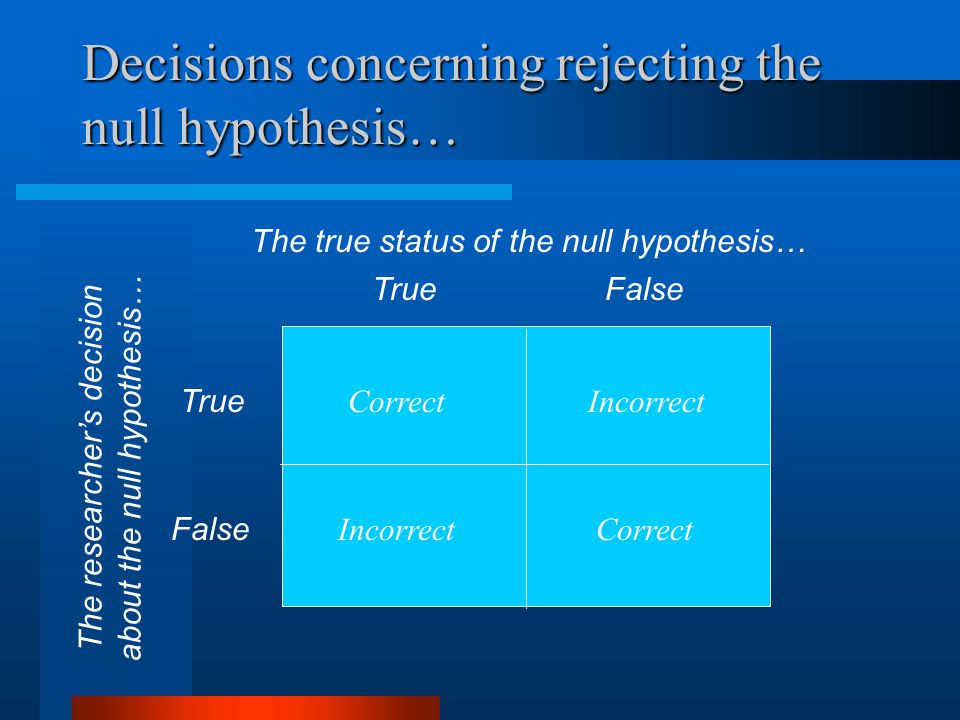 Decisions concerning rejecting the null hypothesis…