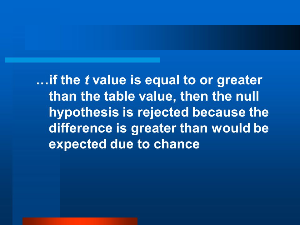 …if the t value is equal to or greater than the table value, then the null hypothesis is rejected because the difference is greater than would be expected due to chance