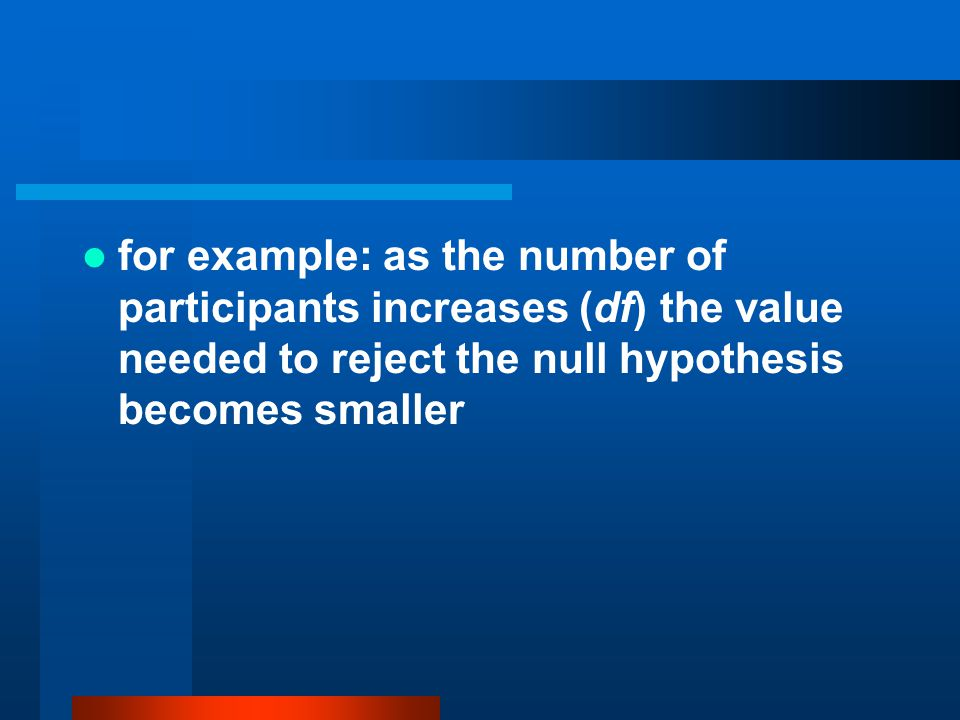 for example: as the number of participants increases (df) the value needed to reject the null hypothesis becomes smaller