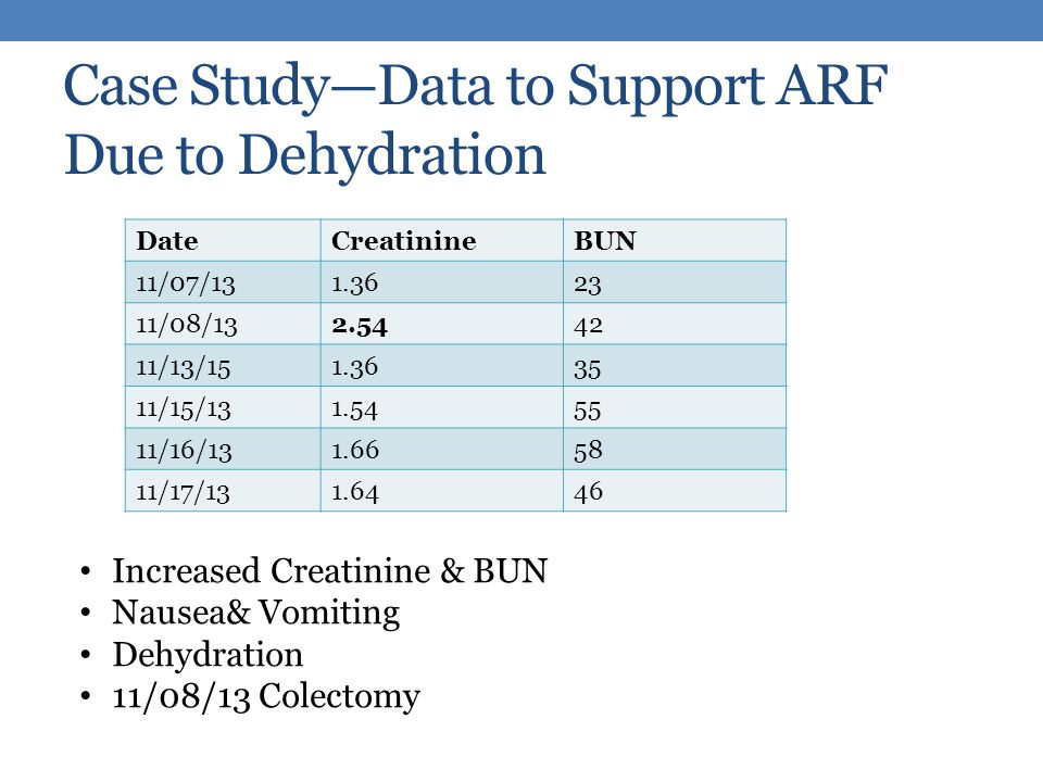 arf case study Generally, a kidney-specific imaging study (renal ultrasonogram, ct  accounts  for 3–17% cases of hospital-acquired arf, and this is often preventable (see.