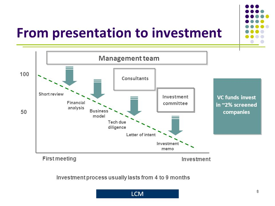 Agenda development phases of a company venture capital from presentation to investment spiritdancerdesigns Images