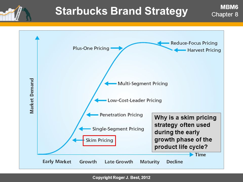 discuss a pricing strategy penetration or skimming use by starbucks Starbucks is a master of employing value based pricing for profit maximization let's take a look at tactics you can use to increase revenue.