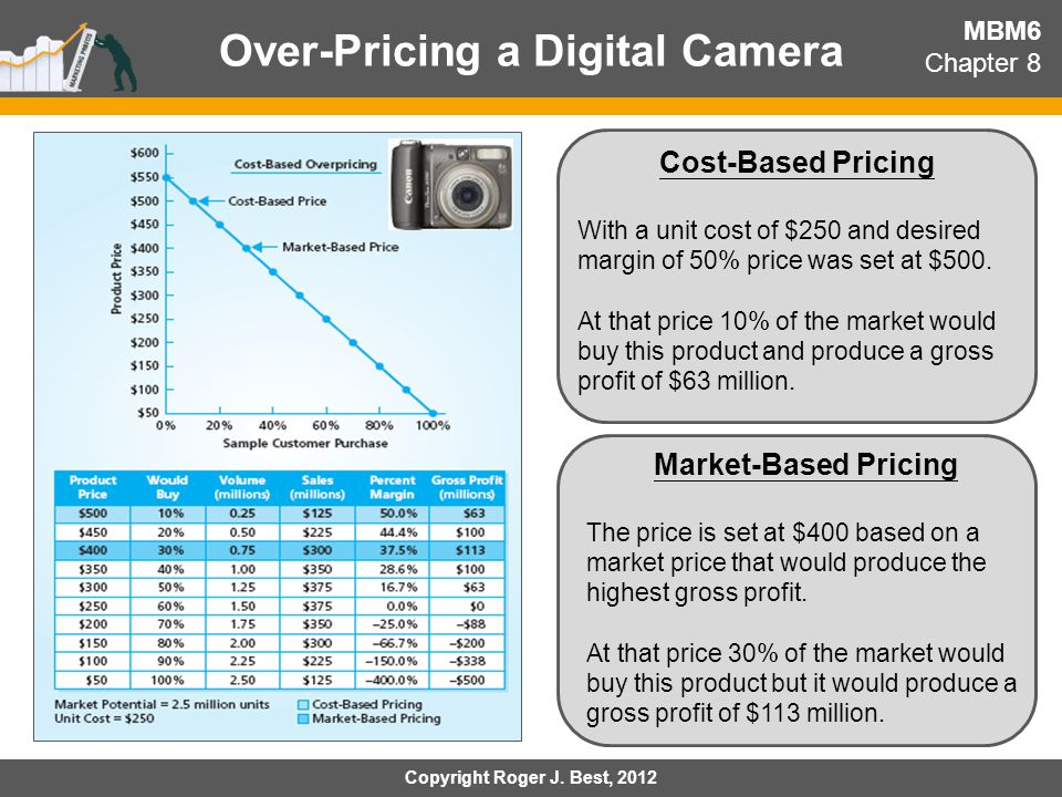 cost based pricing strategy pdf