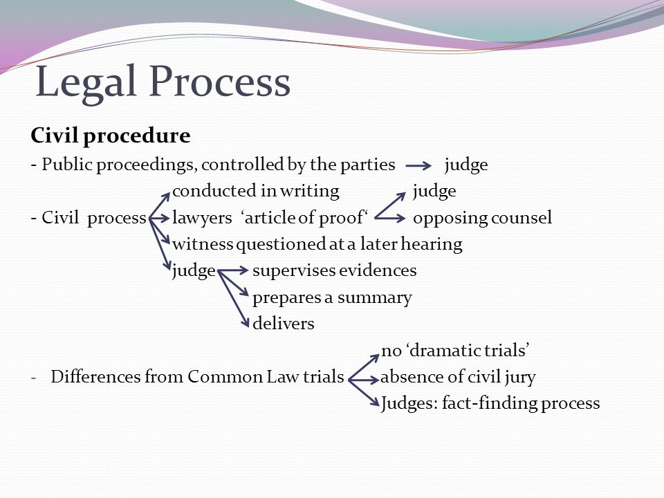 Essay Proposal Template  Thesis Of An Essay also Science In Daily Life Essay Difference Between Criminal And Civil Procedure Law Essay Examples Of Essay Proposals