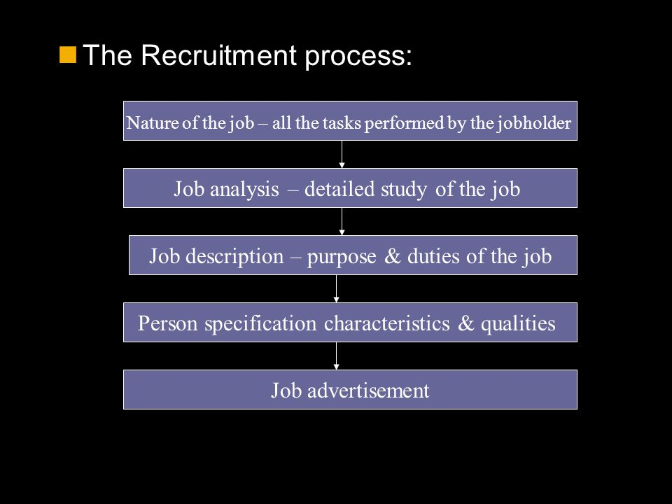 Critical study of recruitment process