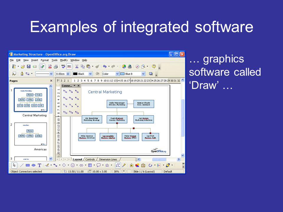 selection and use of appropriate software applications