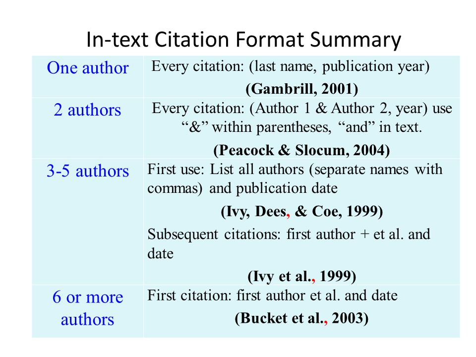 citing in apa format example For books and reports, italicize the title in an apa citation examples: our apa citation maker is an apa format generator that is free and easy to use.