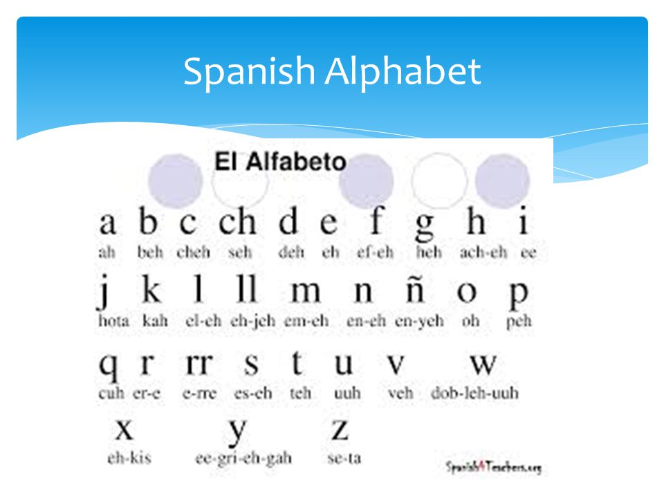Spanish Letters & Numbers - Ppt Video Online Download