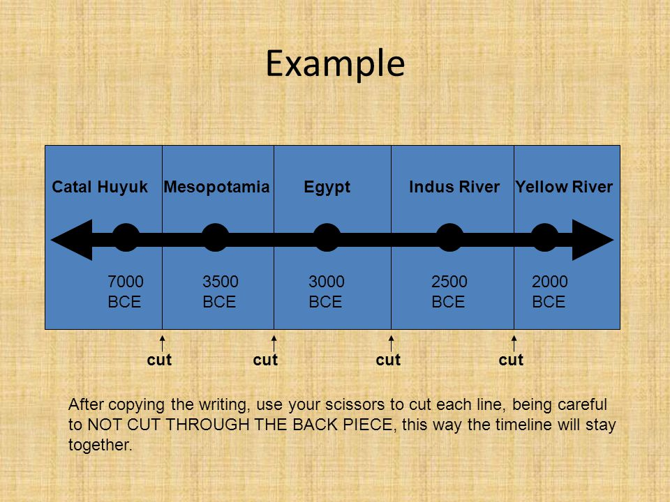 mesopotamia and egypt essay before 600 Ancient egypt and mesopotamia similarities,civilization,culture,trading,commerce,agriculture.