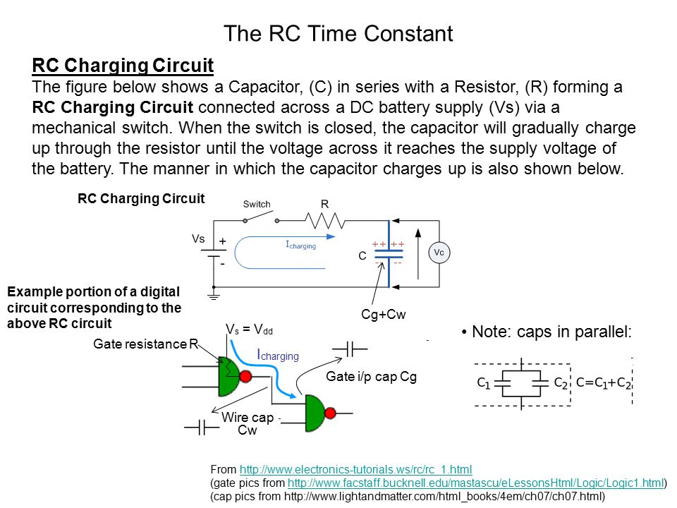 The RC Time Constant RC Charging Circuit