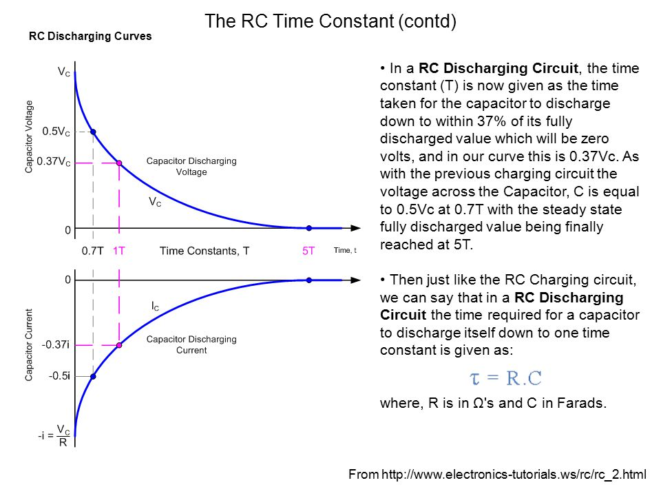 The RC Time Constant (contd)