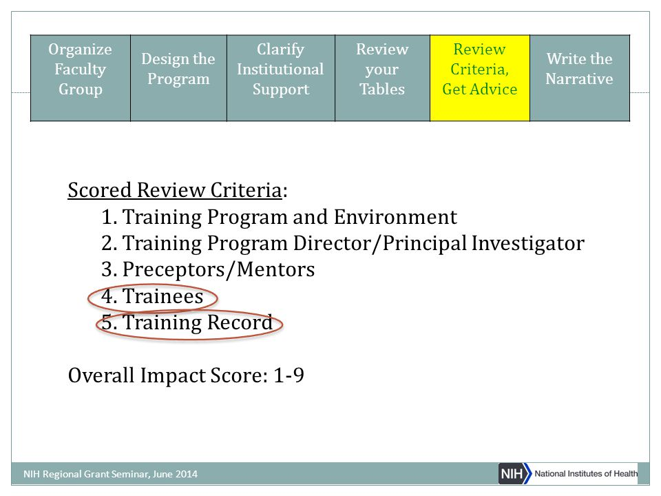 Criterion-referenced test development: Technical and legal ...
