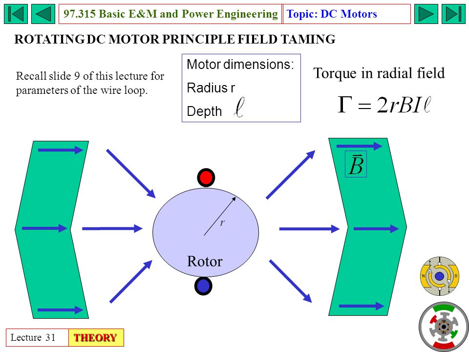 rotating magnetic field theory pdf