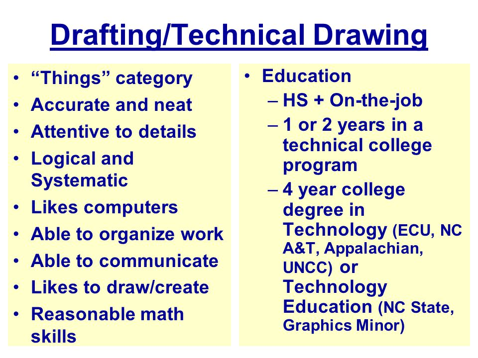 Drafting/Technical Drawing