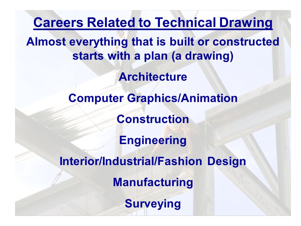 Careers Related to Technical Drawing