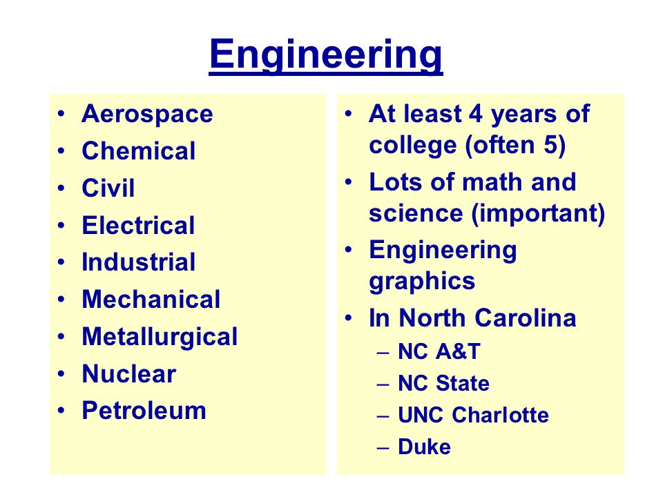Engineering Aerospace Chemical Civil Electrical Industrial Mechanical