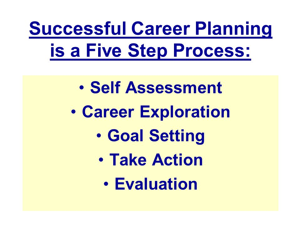 Successful Career Planning is a Five Step Process: