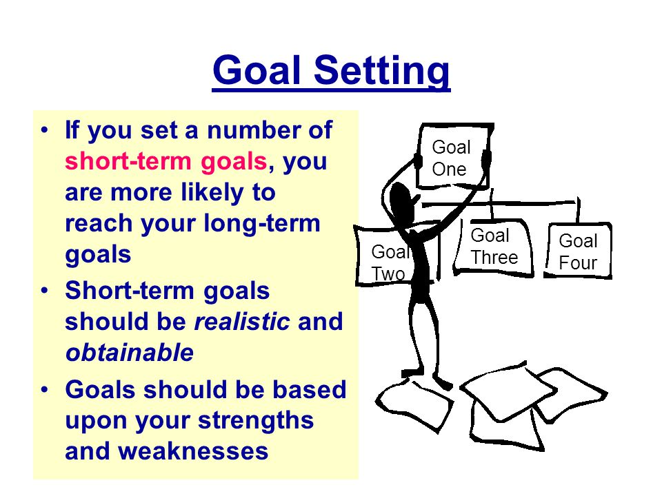 Goal Setting If you set a number of short-term goals, you are more likely to reach your long-term goals.