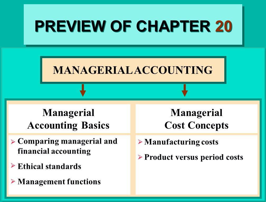 functions of cost accounting Questions about setting up your accounting function tell us in comments below or contact early growth financial services for help setting up your accounting function david ehrenberg is the founder and ceo of early growth financial services , a financial services firm providing a complete suite of financial and accounting services to companies.