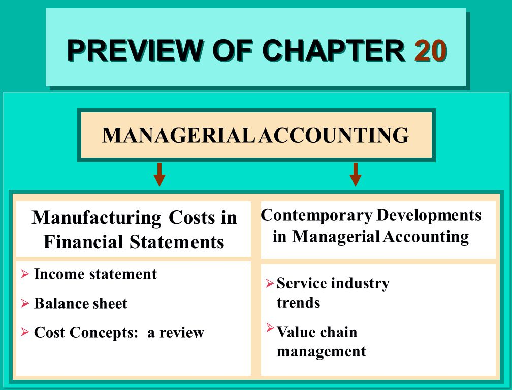 contemporary financial accounting The balanced scorecard is a performance management tool that combines financial and non-financial measures to give a modern management accounting techniques have.