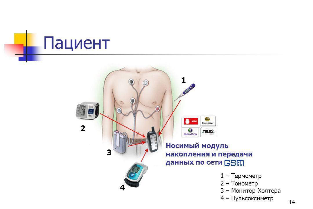 Пациент 1 2 3 4 Носимый модуль накопления и передачи данных по сети