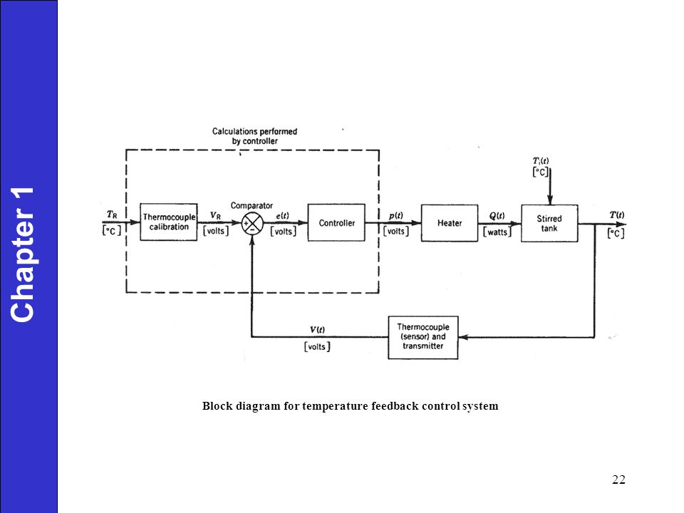process control block For the duration of its existence, each process is represented by a process  control block (pcb) which contains information such as: state of the process ( ready,.