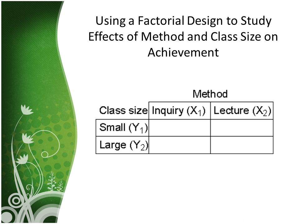 Using a Factorial Design to Study Effects of Method and Class Size on Achievement