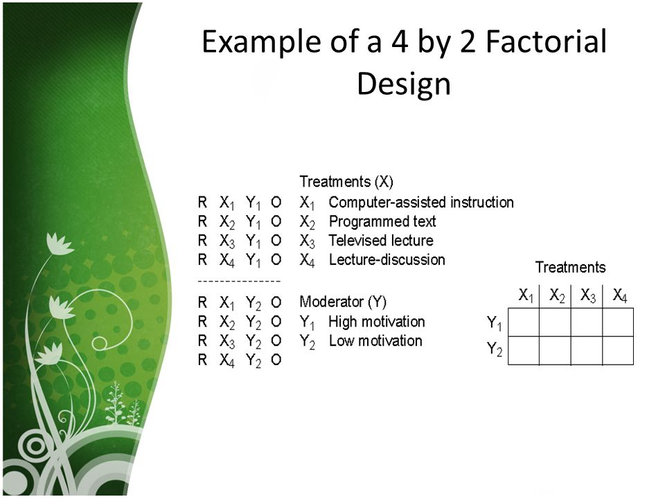 Example of a 4 by 2 Factorial Design
