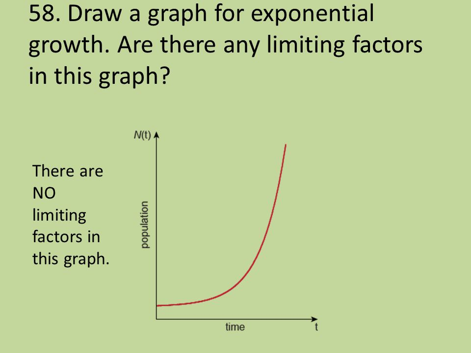 58. Draw a graph for exponential growth