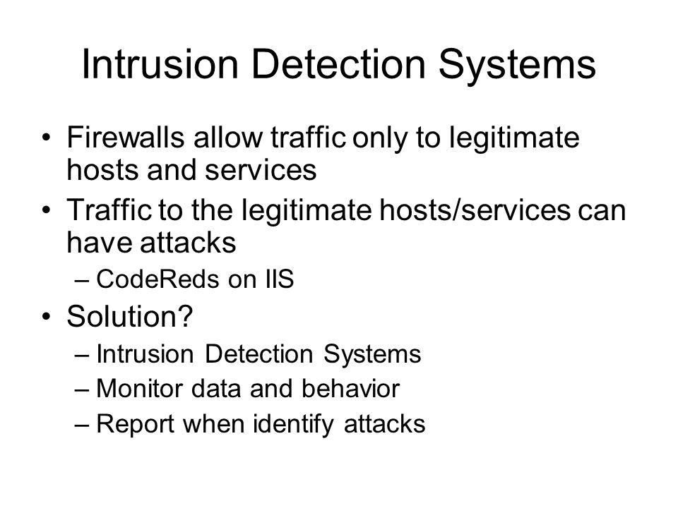 host intrusion detection system pdf