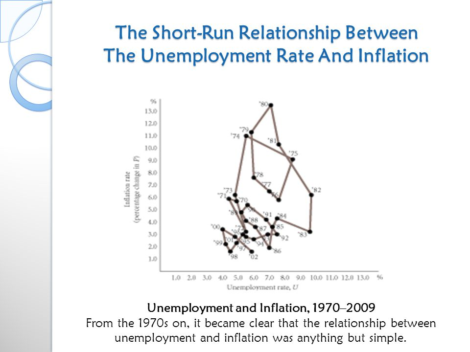 inflation and unemployment relationship pdf reader
