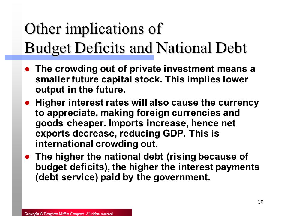 Other implications of Budget Deficits and National Debt