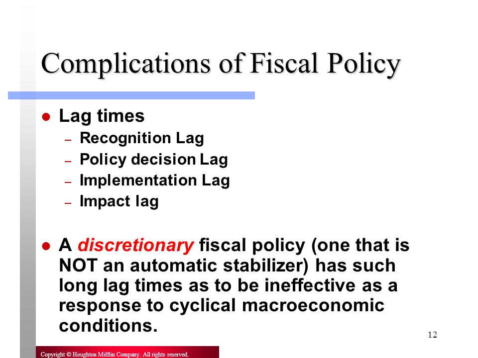 Complications of Fiscal Policy