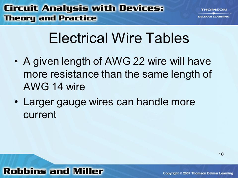 Chapter 3 resistance ppt video online download electrical wire tables greentooth Image collections