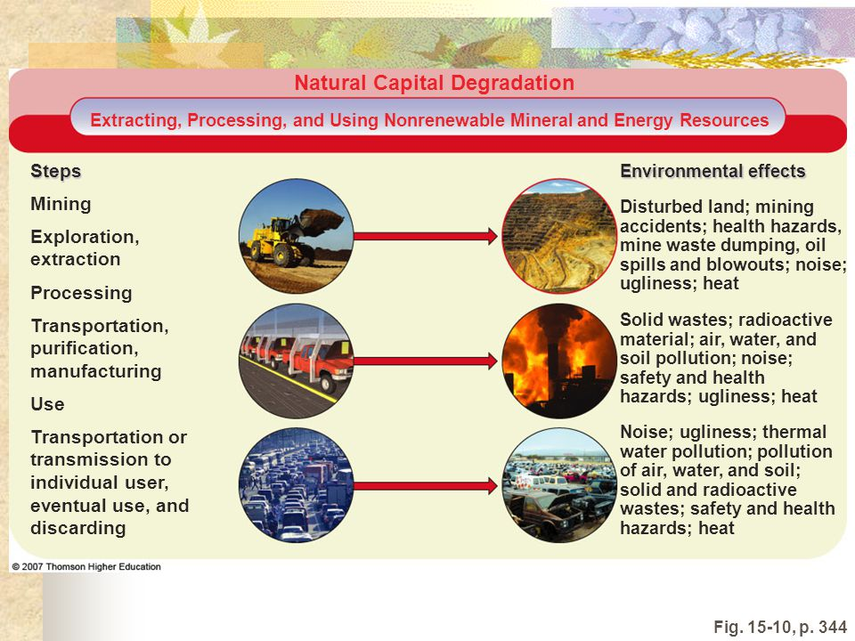 environment energy resources In the sphere of energy, environment and resources, change is a constant events in recent years underscore how quickly and acutely these changes affect businesses and consumers in the.