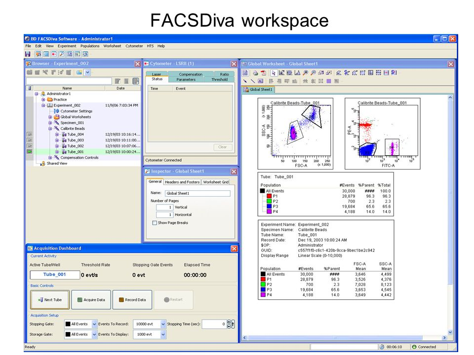 Download BD FACSDiva Software by Becton, Dickinson and …