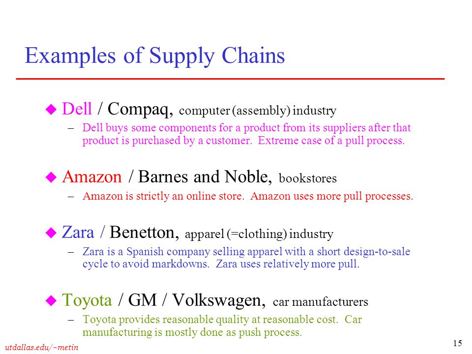 """dell s push pull supply inventory Dell supply chain push-pull strategy will help you understand who you are you're winning"""" ~ michael dell, built the dell supply inventory jit."""
