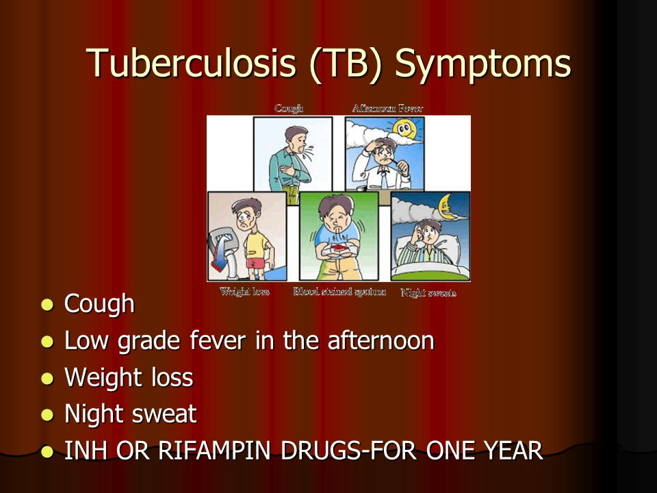Tuberculosis (TB) Symptoms