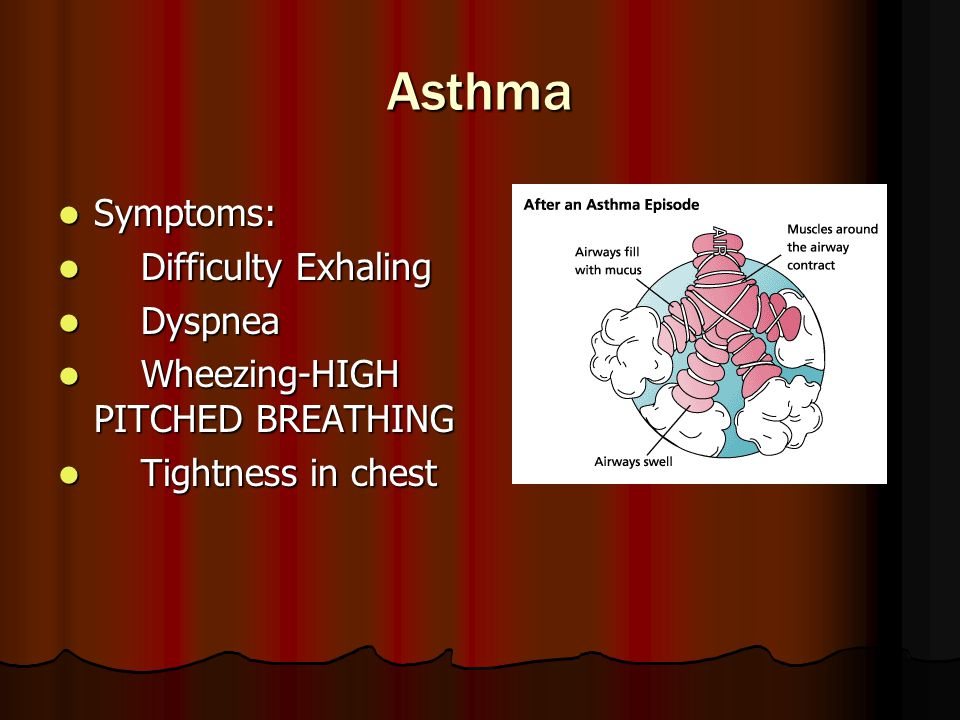 Asthma Symptoms: Difficulty Exhaling Dyspnea